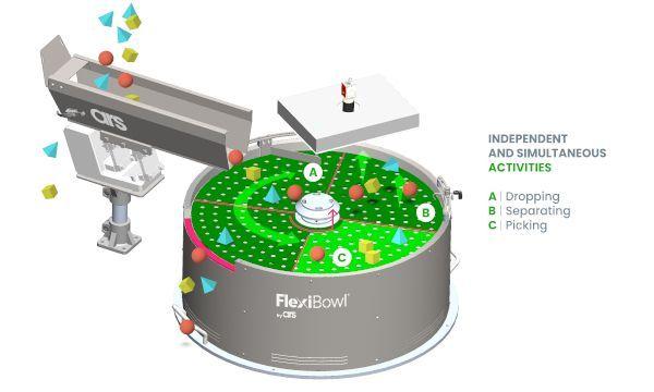 Concept Flexibowl (Disco Verde) Semplificato 2